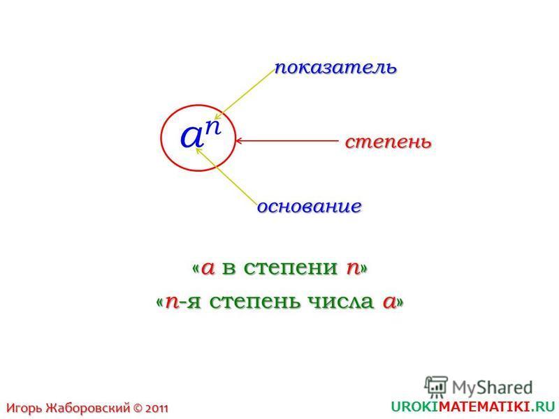 anan UROKIMATEMATIKI.RU Игорь Жаборовский © 2011 основание показатель степень «a в степени n» «n-я степень числа a»