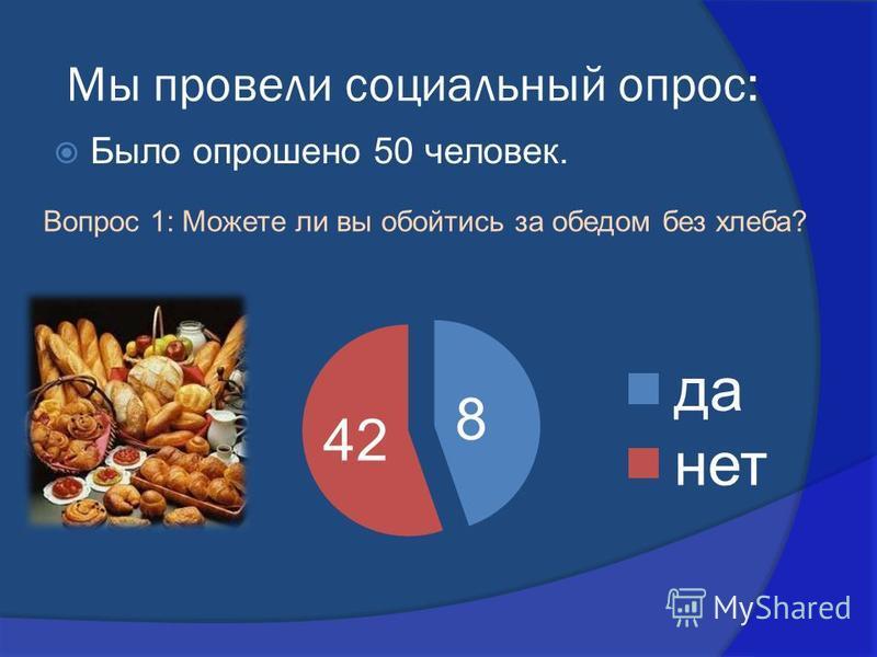 Мы провели социальный опрос: Было опрошено 50 человек. Вопрос 1: Можете ли вы обойтись за обедом без хлеба?
