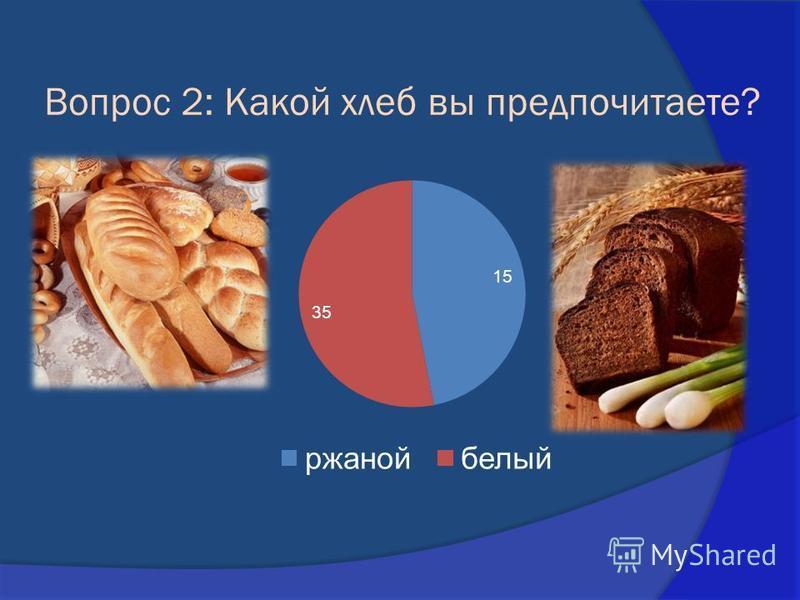 Вопрос 2: Какой хлеб вы предпочитаете?