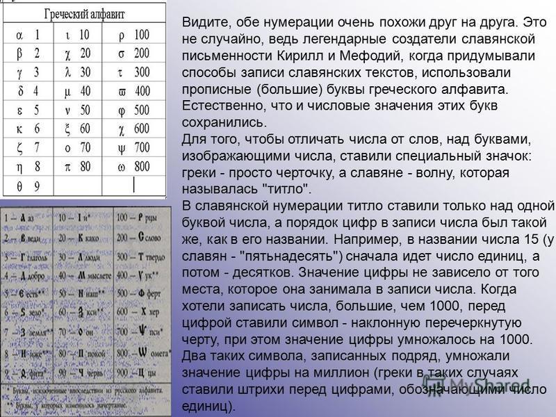 Видите, обе нумерации очень похожи друг на друга. Это не случайно, ведь легендарные создатели славянской письменности Кирилл и Мефодий, когда придумывали способы записи славянских текстов, использовали прописные (большие) буквы греческого алфавита. Е