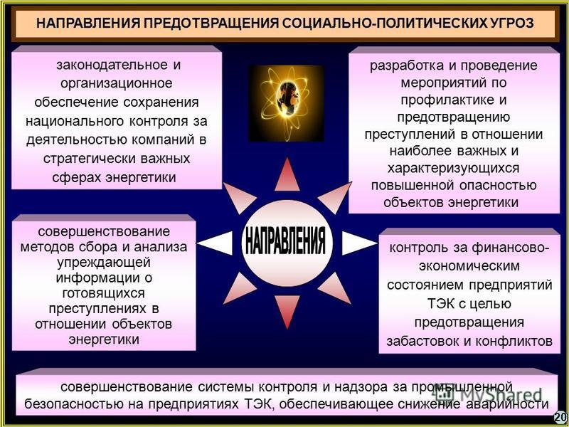 НАПРАВЛЕНИЯ ПРЕДОТВРАЩЕНИЯ СОЦИАЛЬНО-ПОЛИТИЧЕСКИХ УГРОЗ законодательное и организационное обеспечение сохранения национального контроля за деятельностью компаний в стратегически важных сферах энергетики контроль за финансово- экономическим состоянием