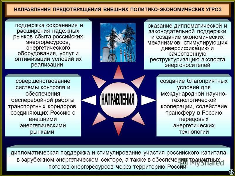 НАПРАВЛЕНИЯ ПРЕДОТВРАЩЕНИЯ ВНЕШНИХ ПОЛИТИКО-ЭКОНОМИЧЕСКИХ УГРОЗ поддержка сохранения и расширения надежных рынков сбыта российских энергоресурсов, энергетического оборудования, услуг и оптимизации условий их реализации создание благоприятных условий
