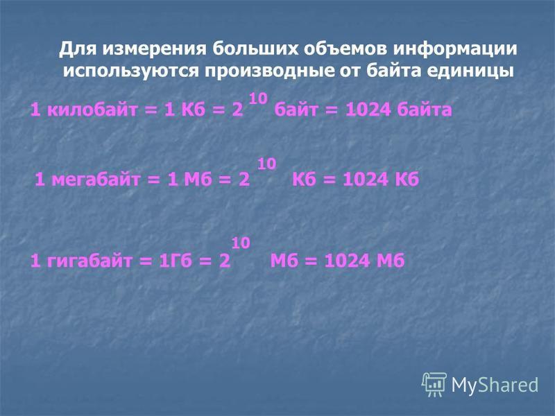 Для измерения больших объемов информации используются производные от байта единицы 1 килобайт = 1 Кб = 2 10 байт = 1024 байта 1 мегабайт = 1 Мб = 2Кб = 1024 Кб 10 1 гигабайт = 1Гб = 2Мб = 1024 Мб 10