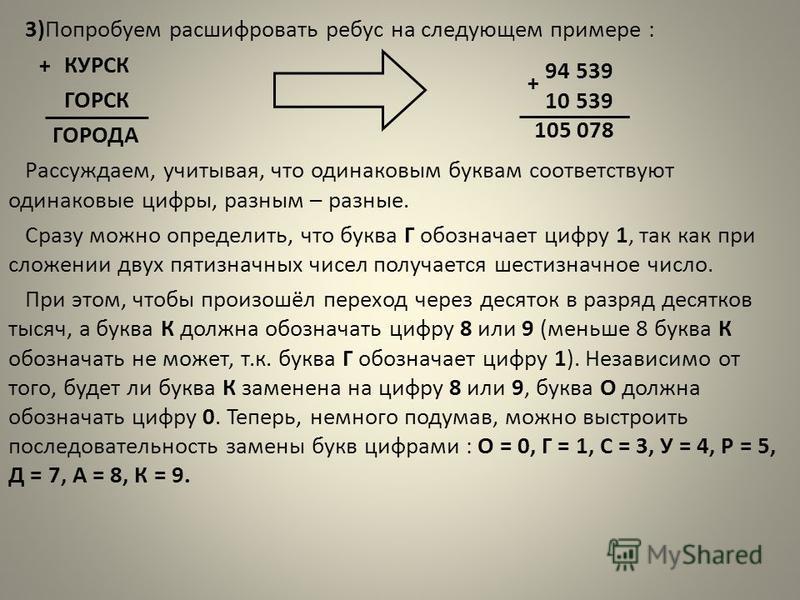 3)Попробуем расшифровать ребус на следующем примере : КУРСК ГОРСК ГОРОДА Рассуждаем, учитывая, что одинаковым буквам соответствуют одинаковые цифры, разным – разные. Сразу можно определить, что буква Г обозначает цифру 1, так как при сложении двух пя