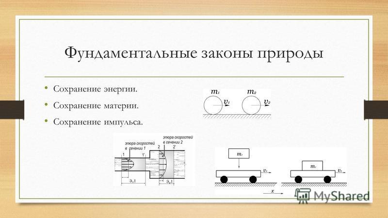 Фундаментальные законы природы Сохранение энергии. Сохранение материи. Сохранение импульса.