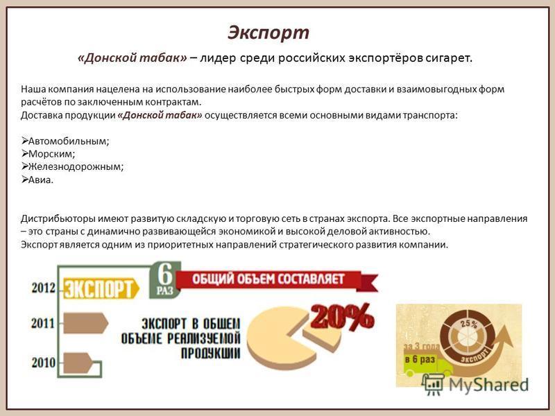 Экспорт «Донской табак» – лидер среди российских экспортёров сигарет. Наша компания нацелена на использование наиболее быстрых форм доставки и взаимовыгодных форм расчётов по заключенным контрактам. Доставка продукции «Донской табак» осуществляется в