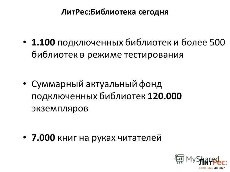 1.100 подключенных библиотек и более 500 библиотек в режиме тестирования Суммарный актуальный фонд подключенных библиотек 120.000 экземпляров 7.000 книг на руках читателей Лит Рес:Библиотека сегодня