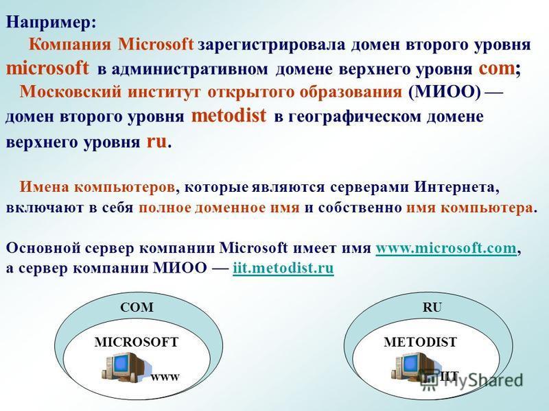 Например: Компания Microsoft зарегистрировала домен второго уровня microsoft в административном домене верхнего уровня com; Московский институт открытого образования (МИОО) домен второго уровня metodist в географическом домене верхнего уровня ru. Име