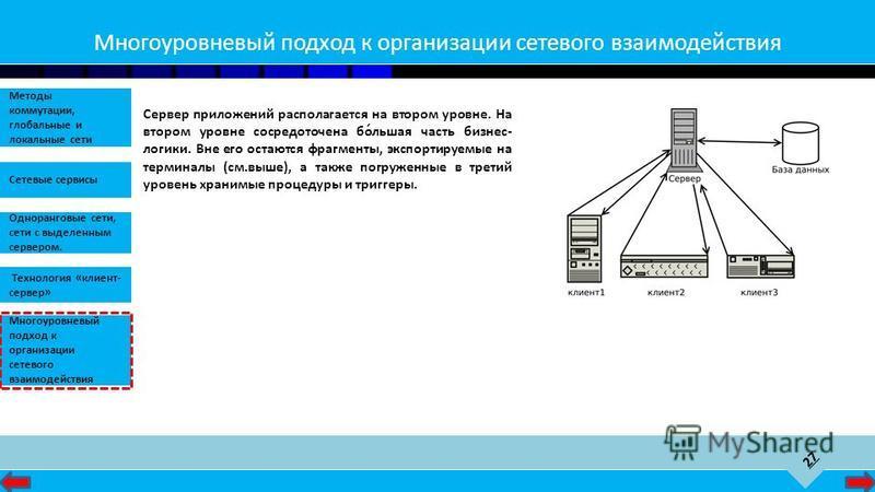 27 Сетевые сервисы Одноранговые сети, сети с выделенным сервером. Методы коммутации, глобальные и локальные сети Технология «клиент- сервер» Многоуровневый подход к организации сетевого взаимодействия Многоуровневый подход к организации сетевого взаи