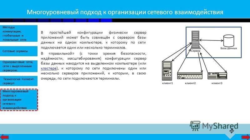 29 Сетевые сервисы Одноранговые сети, сети с выделенным сервером. Методы коммутации, глобальные и локальные сети Технология «клиент- сервер» Многоуровневый подход к организации сетевого взаимодействия Многоуровневый подход к организации сетевого взаи