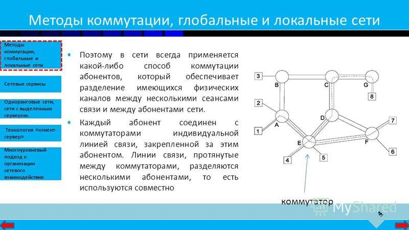 4 Сетевые сервисы Одноранговые сети, сети с выделенным сервером. Методы коммутации, глобальные и локальные сети Технология «клиент- сервер» Многоуровневый подход к организации сетевого взаимодействия Методы коммутации, глобальные и локальные сети Поэ