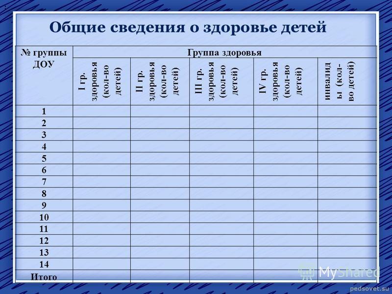 Новый Федеральный закон О тишине в России