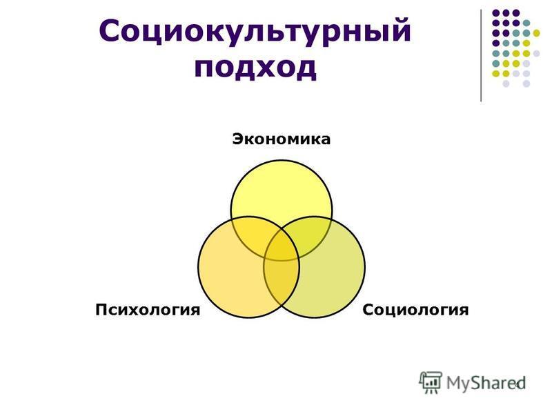 4 Социокультурный подход Экономика Социология Психология