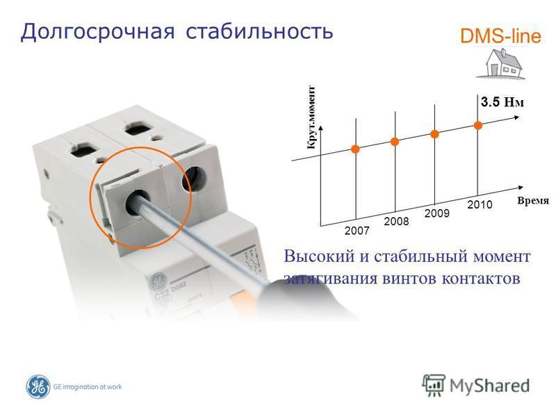 Долгосрочная стабильность DMS-line Время Крут.момент 2010 2009 2008 2007 3.5 Нм Высокий и стабильный момент затягивания винтов контактов