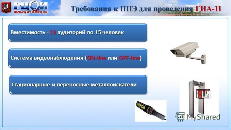 Требования к ППЭ для проведения ГИА-11 Вместимость - 15 аудиторий по 15 человек Система видеонаблюдения (ON-line или OFF-line) Стационарные и переносные металлоискатели