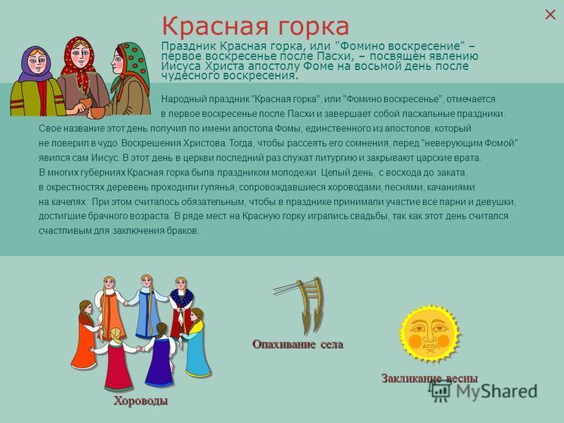 Хороводы Опахивание села Закликание весны Народный праздник