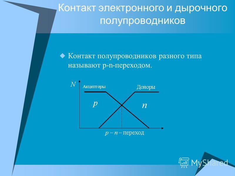 Контакт электронного и дырочного полупроводников Контакт полупроводников разного типа называют р-n-переходом.