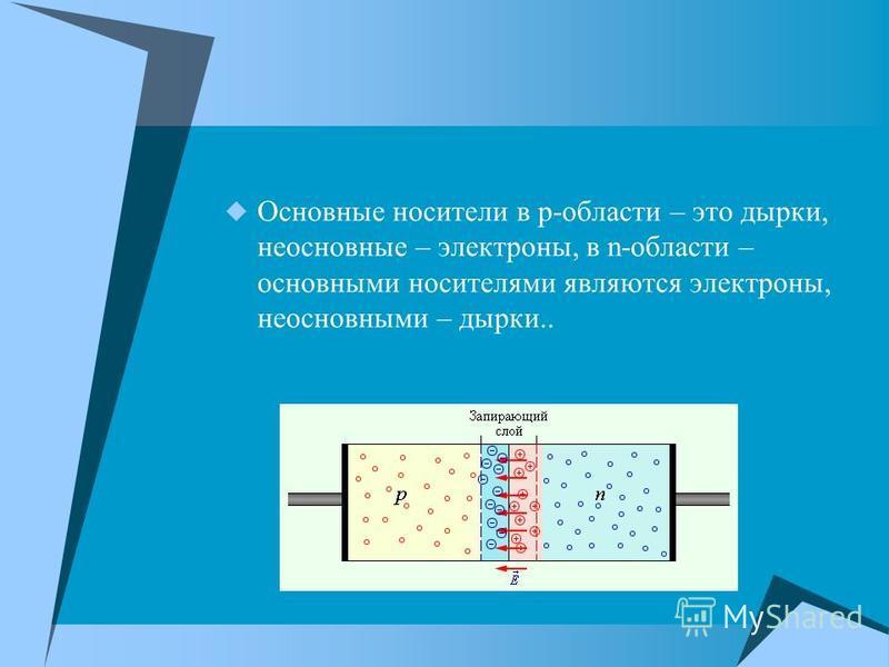 Основные носители в р-области – это дырки, неосновные – электроны, в n-области – основными носителями являются электроны, неосновными – дырки..