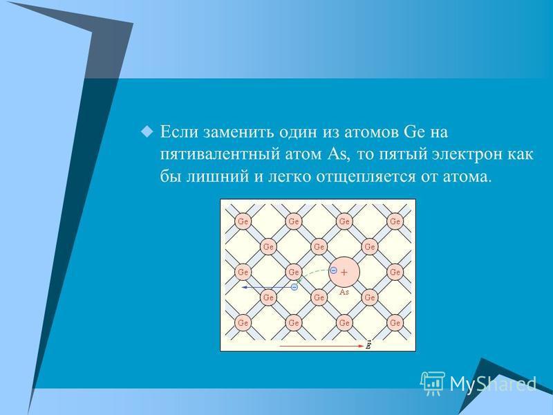 Если заменить один из атомов Ge на пятивалентный атом As, то пятый электрон как бы лишний и легко отщепляется от атома.