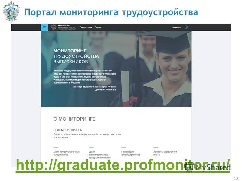 Портал мониторинга трудоустройства 12 http://graduate.profmonitor.ru/