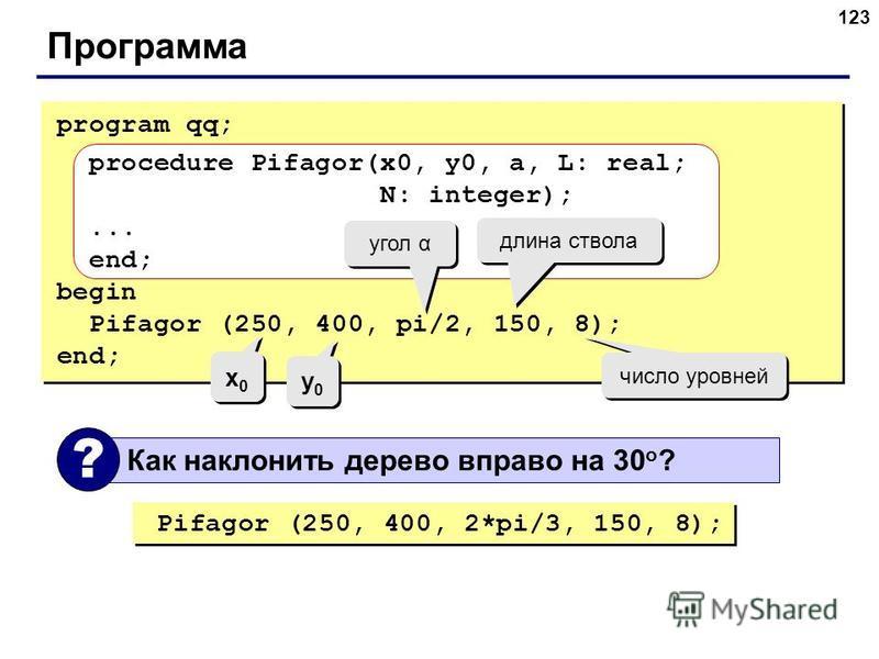123 Программа program qq; procedure Pifagor(x0, y0, a, L: real; N: integer);... end; begin Pifagor (250, 400, pi/2, 150, 8); end; угол α длина ствола число уровней x0x0 x0x0 y0y0 y0y0 Как наклонить дерево вправо на 30 o ? ? Pifagor (250, 400, 2*pi/3,