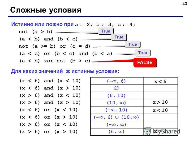43 Истинно или ложно при a := 2; b := 3; c := 4; not (a > b) (a < b) and (b < c) not (a >= b) or (c = d) (a < c) or (b < c) and (b < a) (a c) Для каких значений x истинны условия: (x < 6) and (x < 10) (x 10) (x > 6) and (x < 10) (x > 6) and (x > 10)