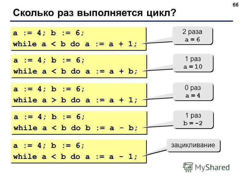 66 Сколько раз выполняется цикл? a := 4; b := 6; while a < b do a := a + 1; a := 4; b := 6; while a < b do a := a + 1; 2 раза a = 6 2 раза a = 6 a := 4; b := 6; while a < b do a := a + b; a := 4; b := 6; while a < b do a := a + b; 1 раз a = 10 1 раз