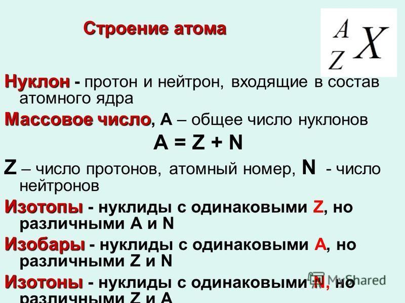 Строение атома Нуклон Нуклон - протон и нейтрон, входящие в состав атомного ядра Массовое число Массовое число, А – общее число нуклонов A = Z + N Z – число протонов, атомный номер, N - число нейтронов Изотопы Изотопы - нуклиды с одинаковыми Z, но ра