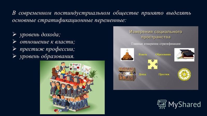 В современном постиндустриальном обществе принято выделять основные стратификационные переменные: уровень дохода; отношение к власти; престиж профессии; уровень образования.
