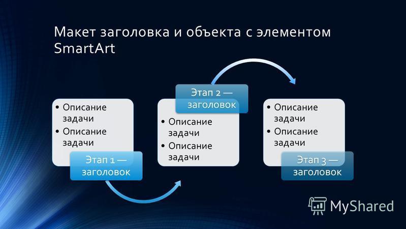 Макет заголовка и объекта с элементом SmartArt Описание задачи Этап 1 заголовок Описание задачи Этап 2 заголовок Описание задачи Этап 3 заголовок