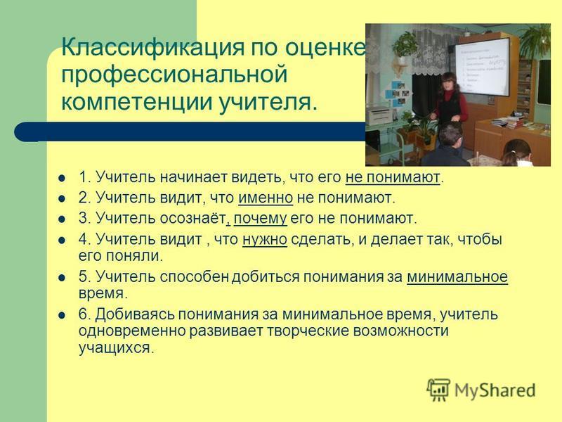 Классификация по оценке профессиональной компетенции учителя. 1. Учитель начинает видеть, что его не понимают. 2. Учитель видит, что именно не понимают. 3. Учитель осознаёт, почему его не понимают. 4. Учитель видит, что нужно сделать, и делает так, ч