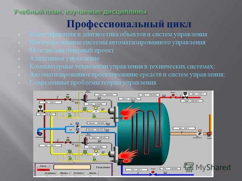 Профессиональный цикл Идентификация и диагностика объектов и систем управления Интегрированные системы автоматизированного управления Междисциплинарный проект Адаптивное управление Компьютерные технологии управления в технических системах ; Автоматиз