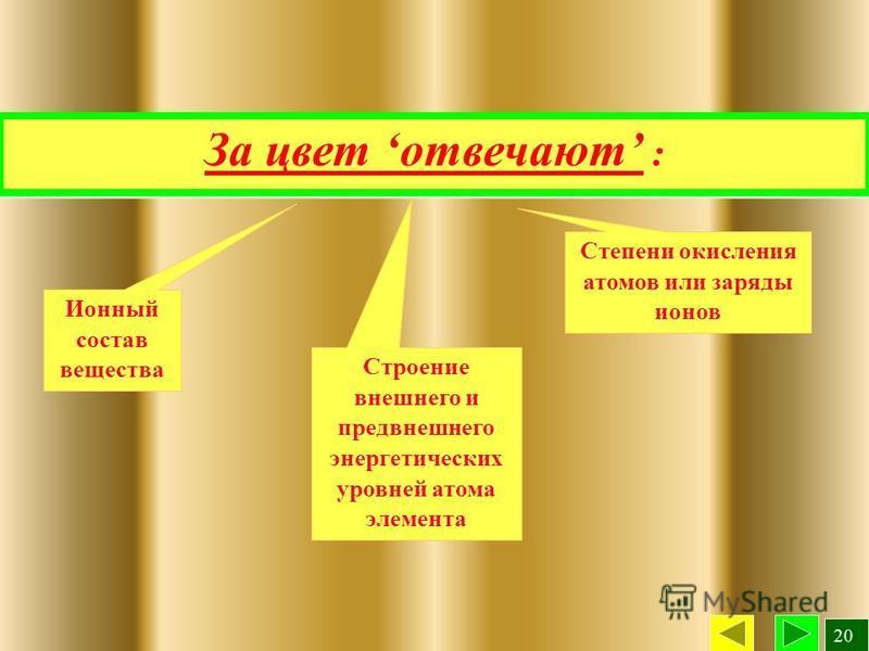 За цвет отвечают : Ионный состав вещества Строение внешнего и предвнешнего энергетических уровней атома элемента Степени окисления атомов или заряды ионов 20