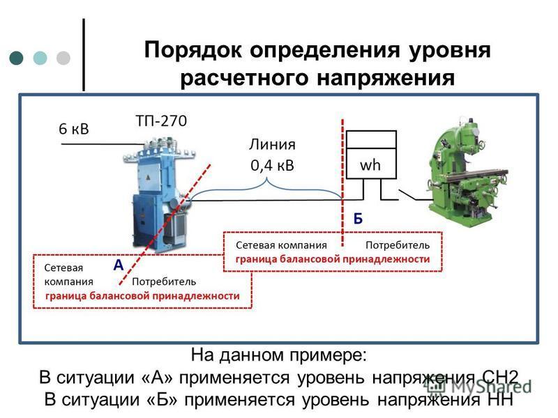 На данном примере: В ситуации «А» применяется уровень напряжения СН2 В ситуации «Б» применяется уровень напряжения НН Порядок определения уровня расчетного напряжения