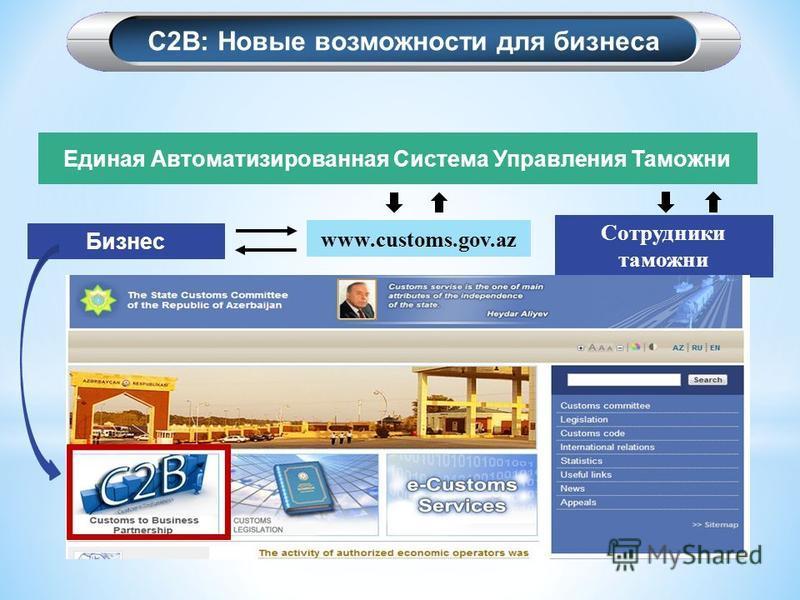 Единая Автоматизированная Система Управления Таможни Сотрудники таможни www.customs.gov.az С2В: Новые возможности для бизнеса Бизнес