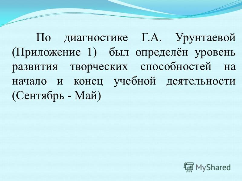 По диагностике Г.А. Урунтаевой (Приложение 1) был определён уровень развития творческих способностей на начало и конец учебной деятельности (Сентябрь - Май)
