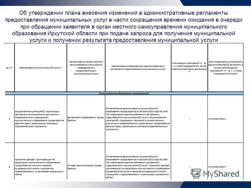 Об утверждении плана внесения изменений в административные регламенты предоставления муниципальных услуг в части сокращения времени ожидания в очереди при обращении заявителя в орган местного самоуправления муниципального образования Иркутской област