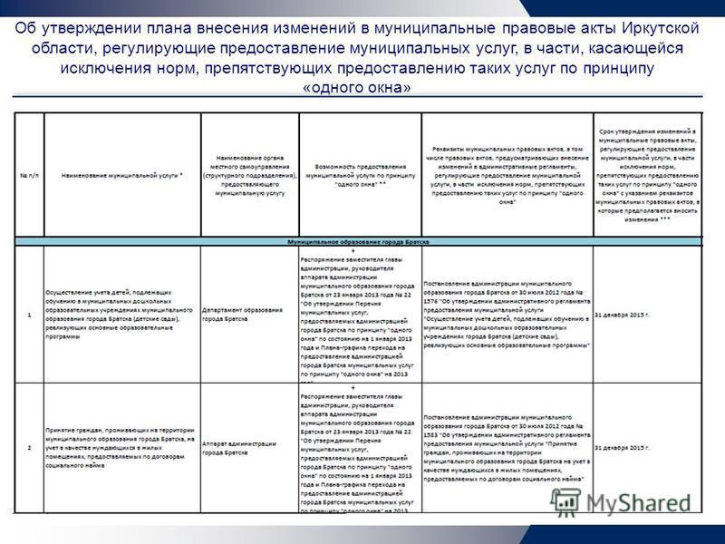 Об утверждении плана внесения изменений в муниципальные правовые акты Иркутской области, регулирующие предоставление муниципальных услуг, в части, касающейся исключения норм, препятствующих предоставлению таких услуг по принципу «одного окна»