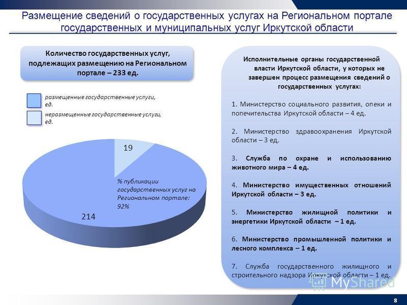 Размещение сведений о государственных услугах на Региональном портале государственных и муниципальных услуг Иркутской области 8 Количество государственных услуг, подлежащих размещению на Региональном портале – 233 ед. Исполнительные органы государств