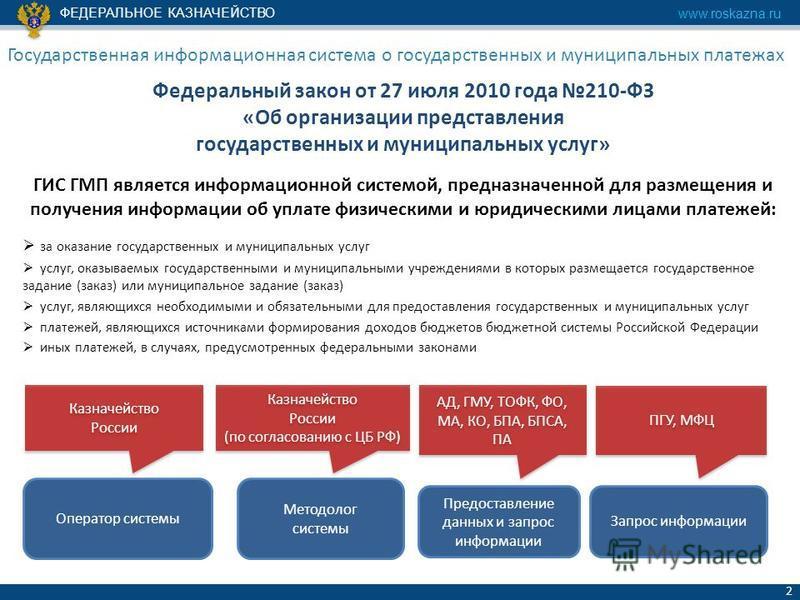 ФЕДЕРАЛЬНОЕ КАЗНАЧЕЙСТВО www.roskazna.ru 2 Федеральный закон от 27 июля 2010 года 210-ФЗ «Об организации представления государственных и муниципальных услуг» ГИС ГМП является информационной системой, предназначенной для размещения и получения информа