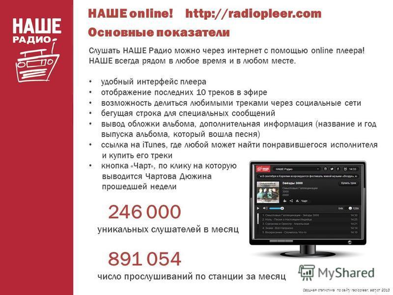 Слушать НАШЕ Радио можно через интернет с помощью online плеера! НАШЕ всегда рядом в любое время и в любом месте. удобный интерфейс плеера отображение последних 10 треков в эфире возможность делиться любимыми треками через социальные сети бегущая стр