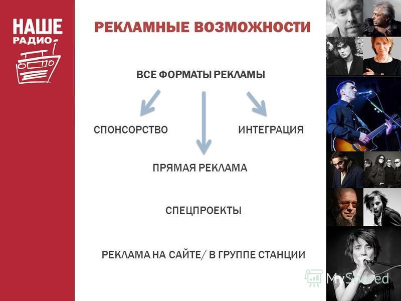 ВСЕ ФОРМАТЫ РЕКЛАМЫ РЕКЛАМНЫЕ ВОЗМОЖНОСТИ ПРЯМАЯ РЕКЛАМА СПОНСОРСТВОИНТЕГРАЦИЯ СПЕЦПРОЕКТЫ РЕКЛАМА НА САЙТЕ/ В ГРУППЕ СТАНЦИИ