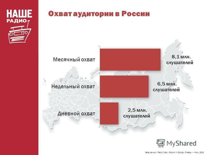Охват аудитории в России База данных: Radio Index - Россия (+ Zodiac). Январь – Июнь 2013