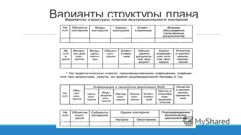 Варианты структуры плана
