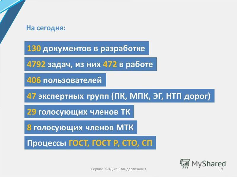 На сегодня: 19 130 документов в разработке 4792 задач, из них 472 в работе 406 пользователей 47 экспертных групп (ПК, МПК, ЭГ, НТП дорог) 29 голосующих членов ТК 8 голосующих членов МТК Процессы ГОСТ, ГОСТ Р, СТО, СП Сервис РАНДОК.Стандартизация