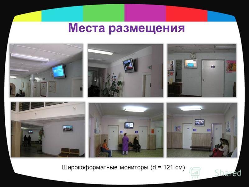 Места размещения Широкоформатные мониторы (d = 121 см)