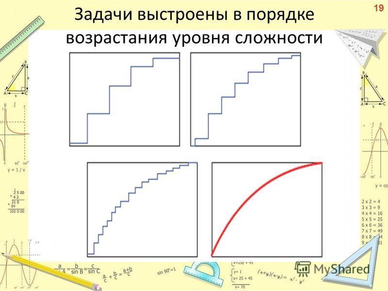 Задачи выстроены в порядке возрастания уровня сложности 19