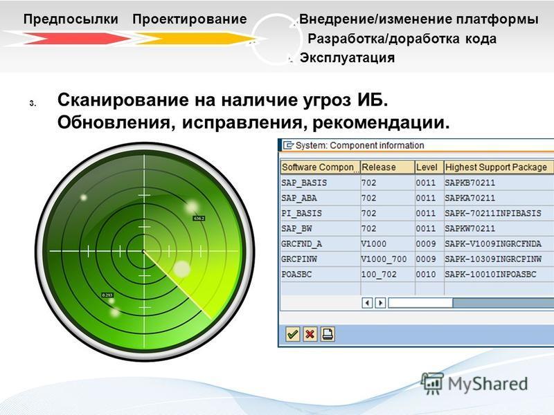 Разработка/доработка кода Эксплуатация Предпосылки ПроектированиеВнедрение/изменение платформы 3. Сканирование на наличие угроз ИБ. Обновления, исправления, рекомендации.