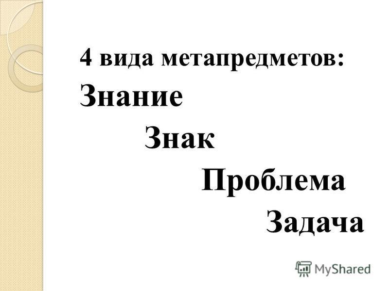 4 вида мета предметов: Знание Знак Проблема Задача