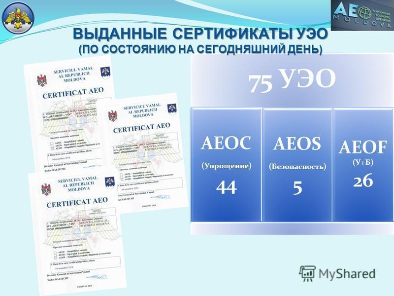 75 УЭО AEOC (Упрощение) 44 AEOS (Безопасность) 5 AEOF (У+Б) 26 ВЫДАННЫЕ СЕРТИФИКАТЫ УЭО (ПО СОСТОЯНИЮ НА СЕГОДНЯШНИЙ ДЕНЬ)